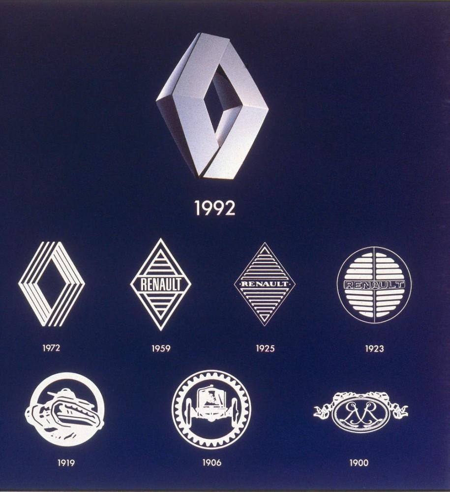 évolution logo Renault